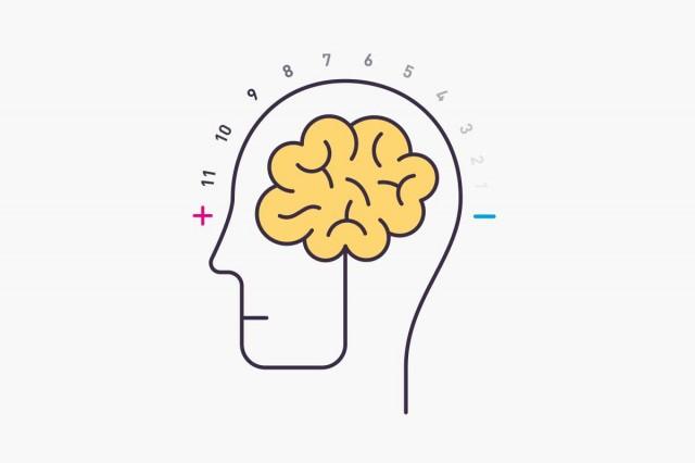 Using Growth Mindset principles to grow your organisation